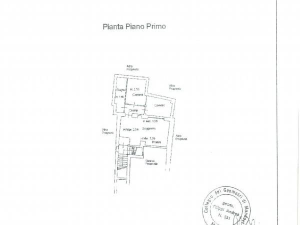 Appartamento in vendita a Mondovì, Piazza, Arredato, 45 mq - Foto 2