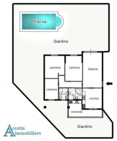 Appartamento in vendita a Taranto, Residenziale, Con giardino, 126 mq - Foto 2