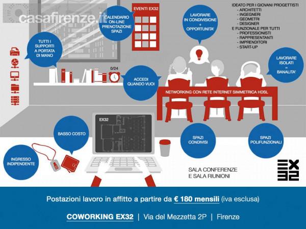 Ufficio in affitto a Firenze - Foto 4