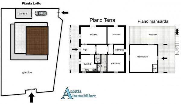 Villa in vendita a Taranto, Residenziale, Con giardino, 170 mq - Foto 2