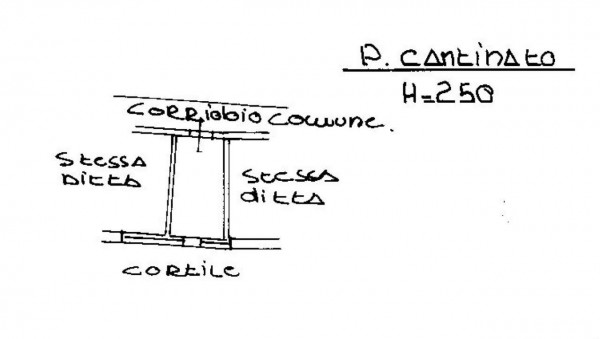 Appartamento in vendita a Milano, Bande Nere, Con giardino, 141 mq - Foto 2