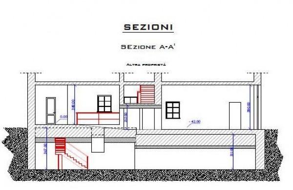 Cessione di locale commerciale  a Asti, Centro Storico, 200 mq - Foto 3