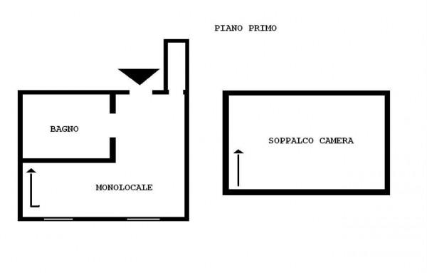 Appartamento in affitto a Firenze, Borgo Allegri, 40 mq - Foto 2