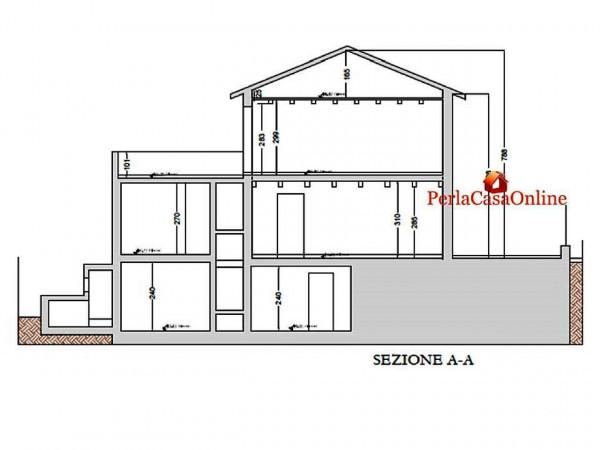 Casa indipendente in vendita a Forlì, Ronco, Villa Selva, 200 mq - Foto 2