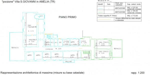 Locale Commerciale  in vendita a Amelia, Centro Storico, Con giardino, 1200 mq - Foto 6