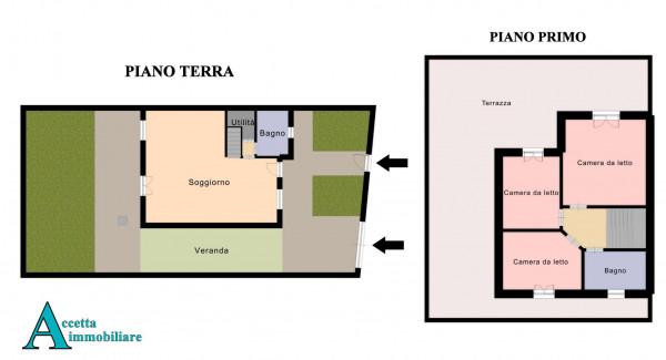 Villa in vendita a Taranto, San Vito, Con giardino, 123 mq - Foto 2