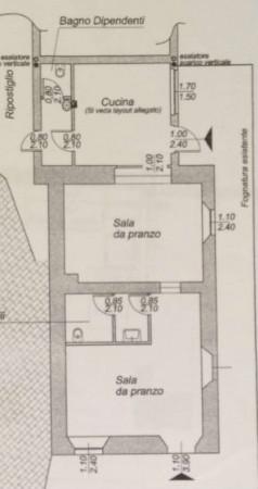 Negozio in affitto a Ponte Lambro, Centro, 75 mq - Foto 3