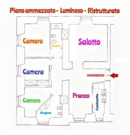Appartamento in vendita a Napoli, Metrò Materdei, 140 mq - Foto 11